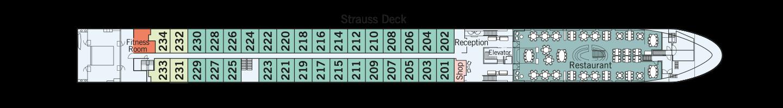 Amadeus Queen pont 2 Strauss Deck